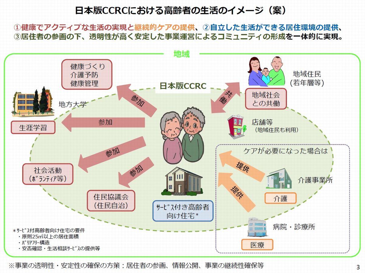 地方移住希望者は知っておきたい「日本版CCRC」こと「生涯活躍 ...