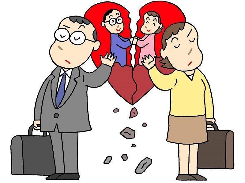 協議離婚」の割合は87.2%、「調...