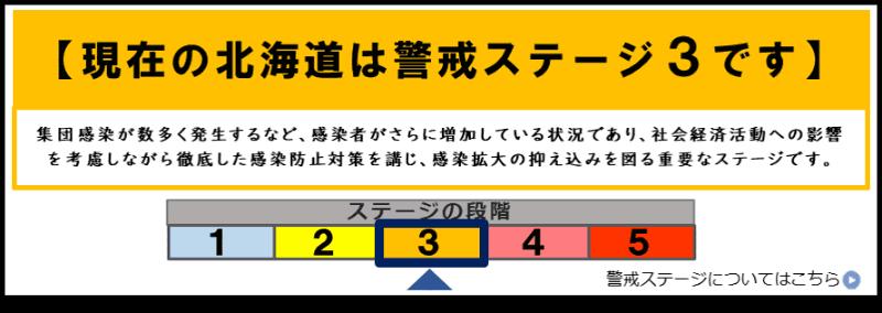 北海道 集中 対策 期間 北海道、コロナ集中対策期間を終了へ 「爆発的感染は回避」