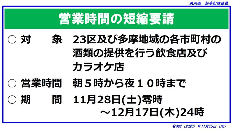 新型コロナの流行を受けて、東京都が「酒類の提供を行なう飲食店」と「カラオケ店」の営業時間短縮を要請
